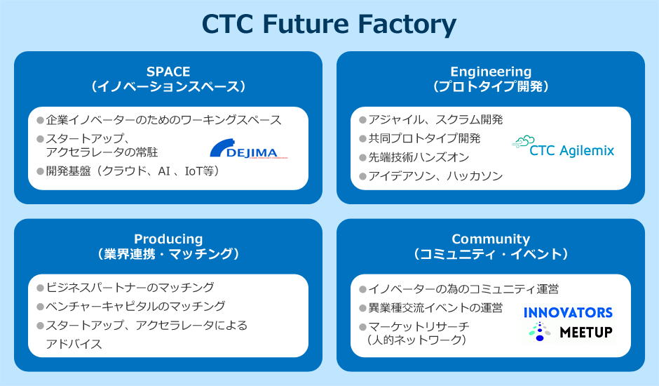 CTC Future Factory
